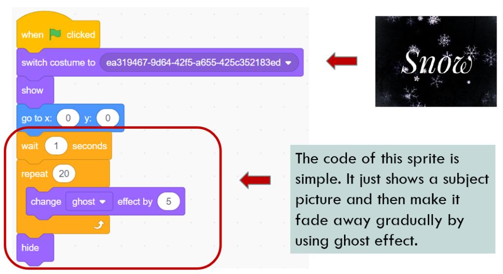 Thumbnail Sprite's Code. It makes the sprite fade away gradually.
