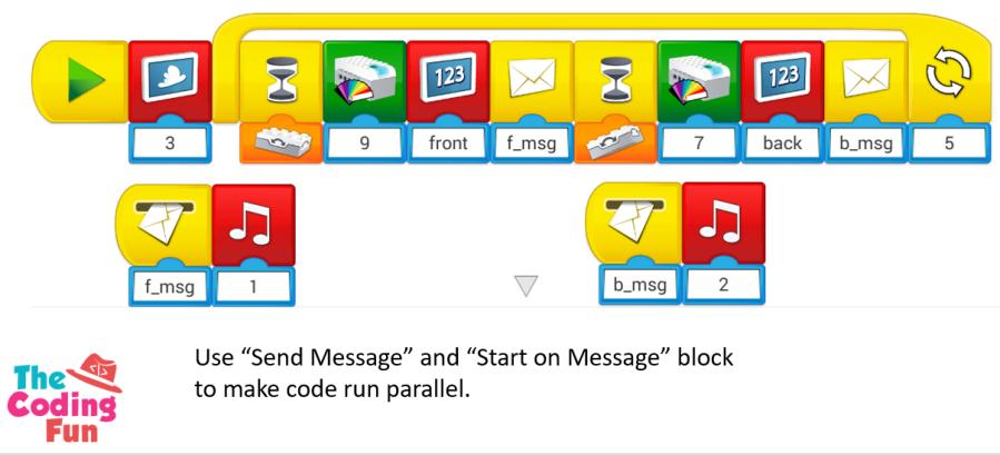LEGO WeDo 2.0 Coding Example