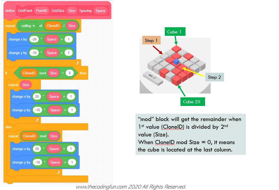 GridPoint block updated version